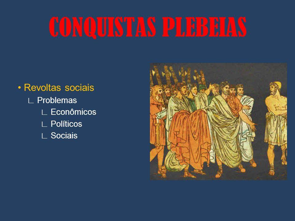 CONQUISTAS PLEBEIAS • Revoltas sociais ∟ Problemas ∟ Econômicos