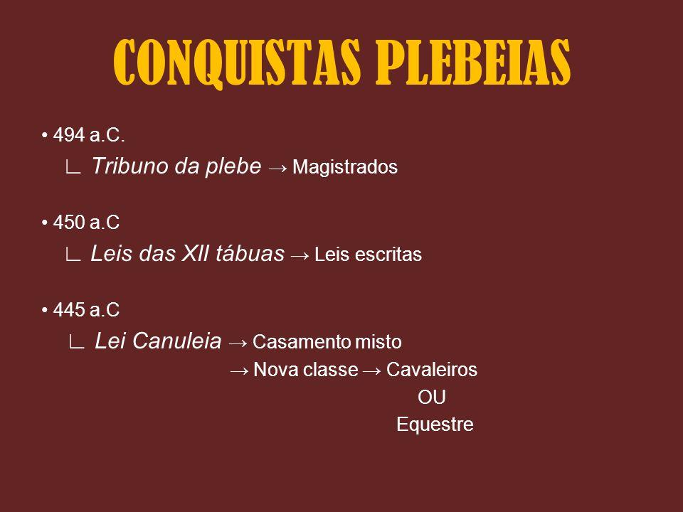 CONQUISTAS PLEBEIAS ∟ Lei Canuleia → Casamento misto • 494 a.C.