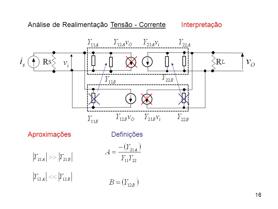 R Análise de Realimentação Tensão - Corrente Interpretação