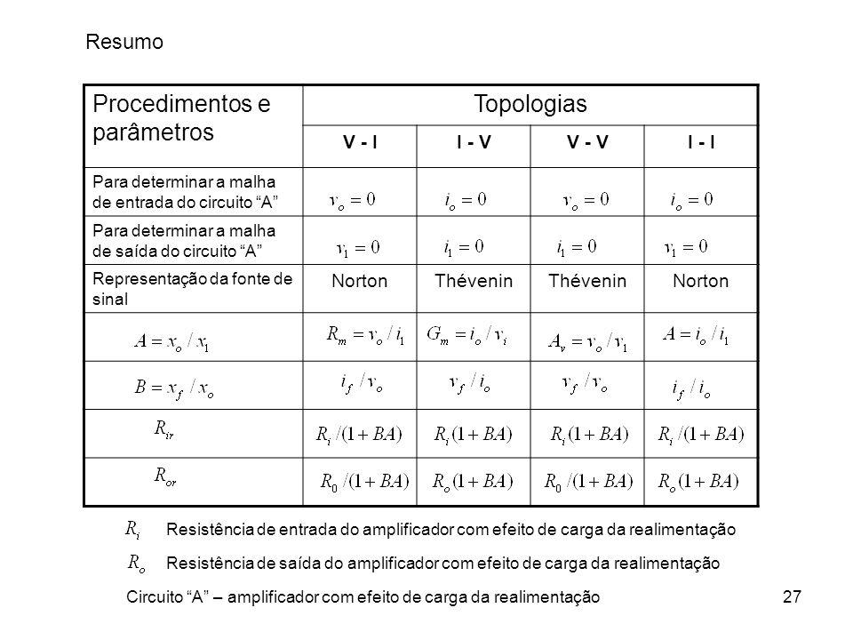 Procedimentos e parâmetros Topologias