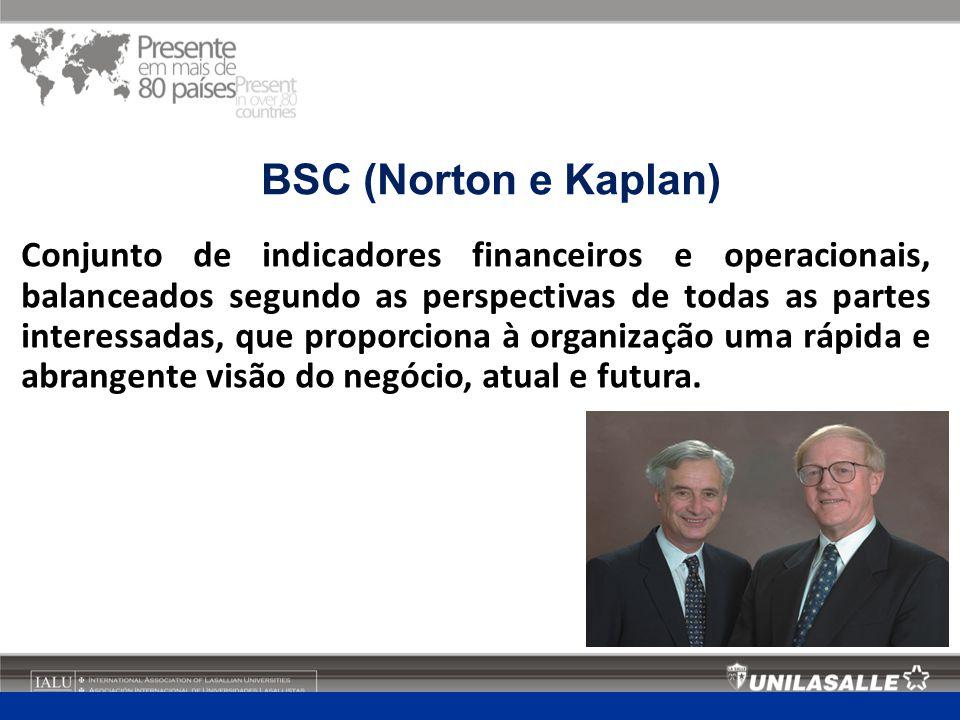 BSC (Norton e Kaplan)