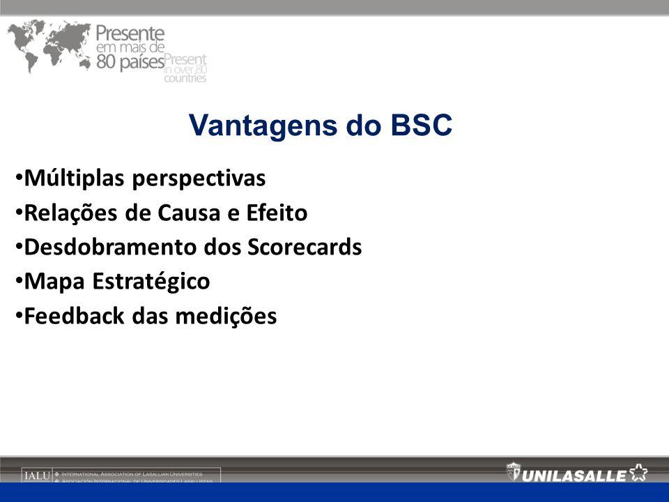 Vantagens do BSC Múltiplas perspectivas Relações de Causa e Efeito