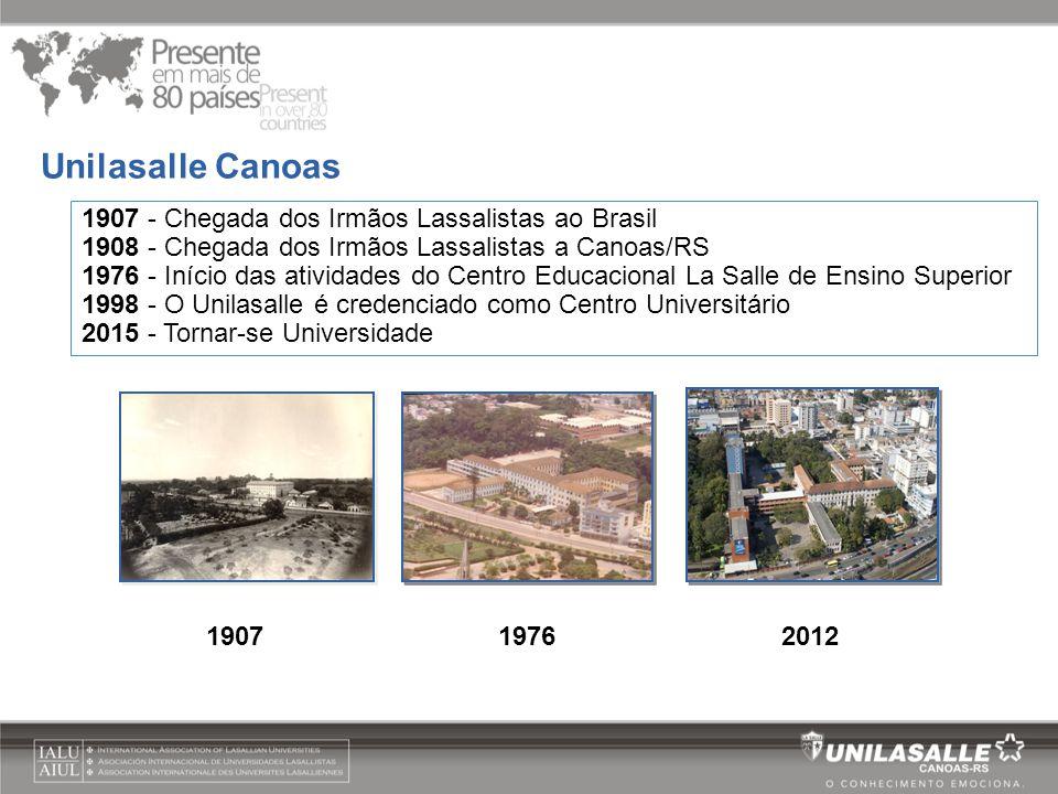 Unilasalle Canoas 1907 - Chegada dos Irmãos Lassalistas ao Brasil
