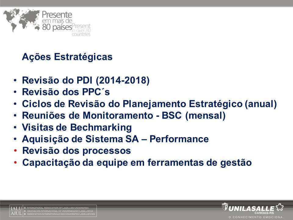 Ações Estratégicas Revisão do PDI (2014-2018) Revisão dos PPC´s. Ciclos de Revisão do Planejamento Estratégico (anual)