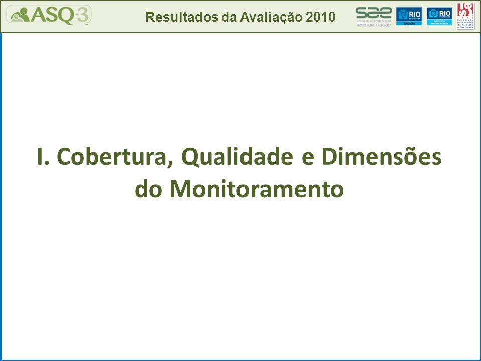 I. Cobertura, Qualidade e Dimensões do Monitoramento