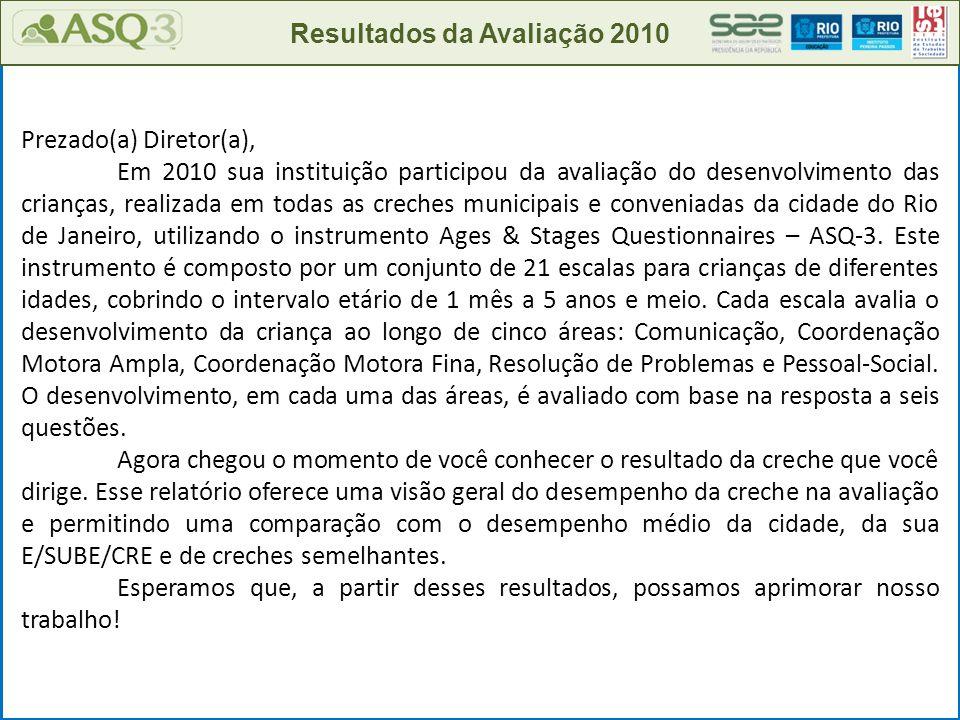 Prezado(a) Diretor(a), Em 2010 sua instituição participou da avaliação do desenvolvimento das crianças, realizada em todas as creches municipais e conveniadas da cidade do Rio de Janeiro, utilizando o instrumento Ages & Stages Questionnaires – ASQ-3.