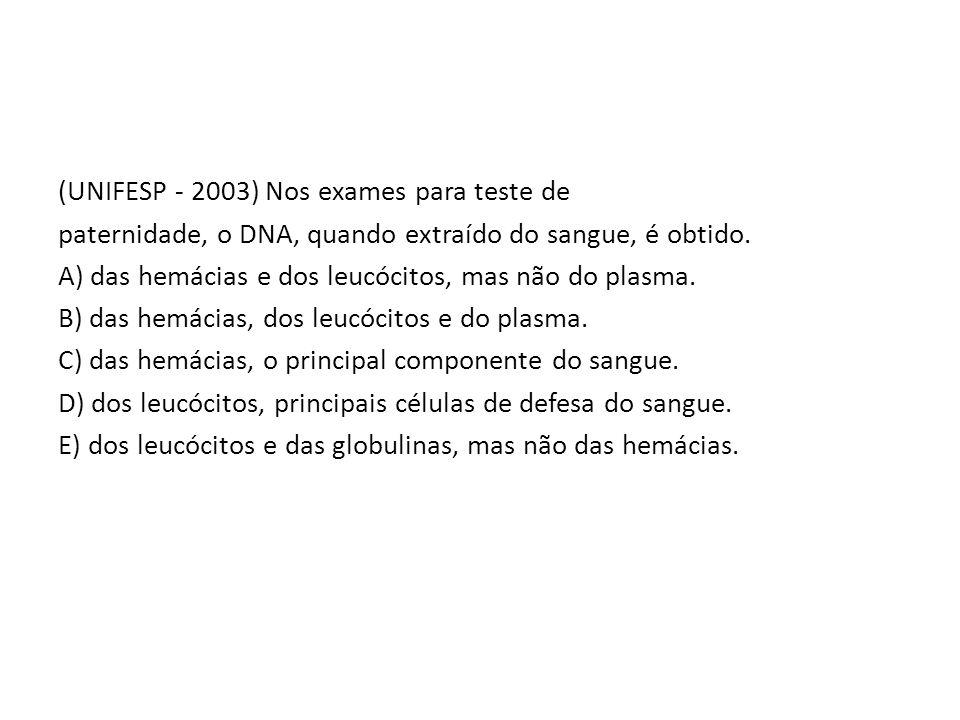 (UNIFESP - 2003) Nos exames para teste de paternidade, o DNA, quando extraído do sangue, é obtido.