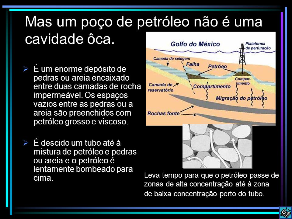 Mas um poço de petróleo não é uma cavidade ôca.