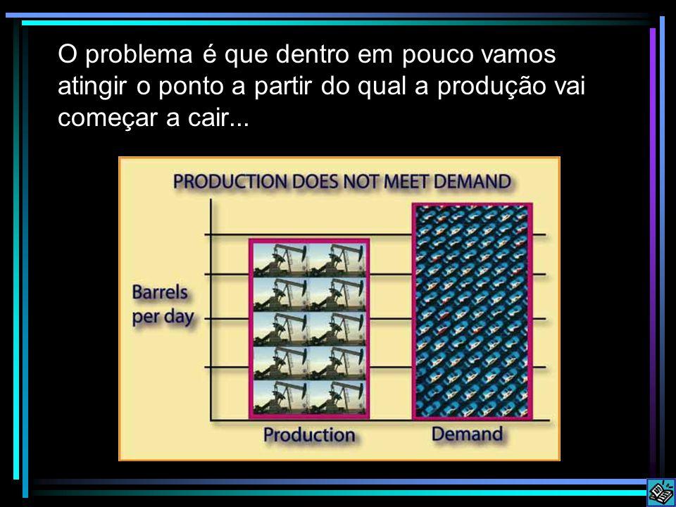 O problema é que dentro em pouco vamos atingir o ponto a partir do qual a produção vai começar a cair...