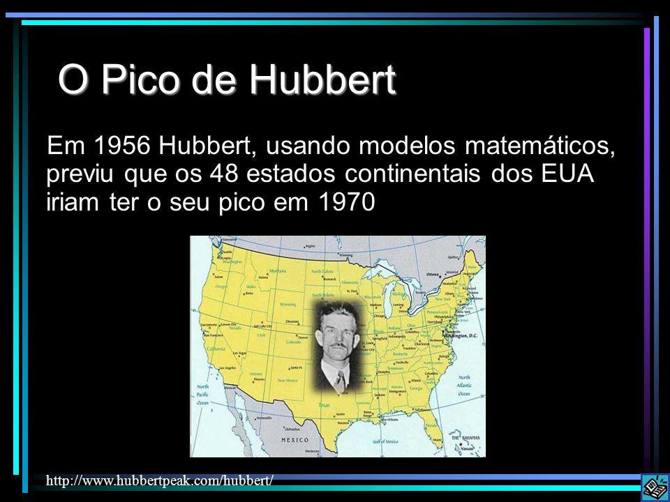O Pico de Hubbert Em 1956 Hubbert, usando modelos matemáticos, previu que os 48 estados continentais dos EUA iriam ter o seu pico em 1970.