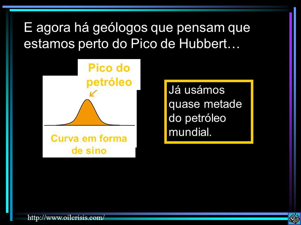 E agora há geólogos que pensam que estamos perto do Pico de Hubbert…