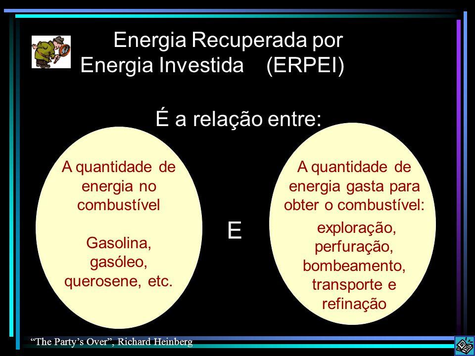 Energia Recuperada por Energia Investida