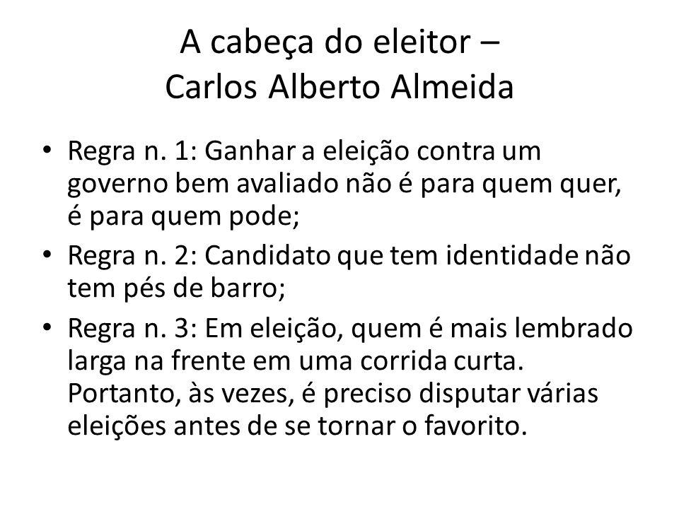 A cabeça do eleitor – Carlos Alberto Almeida