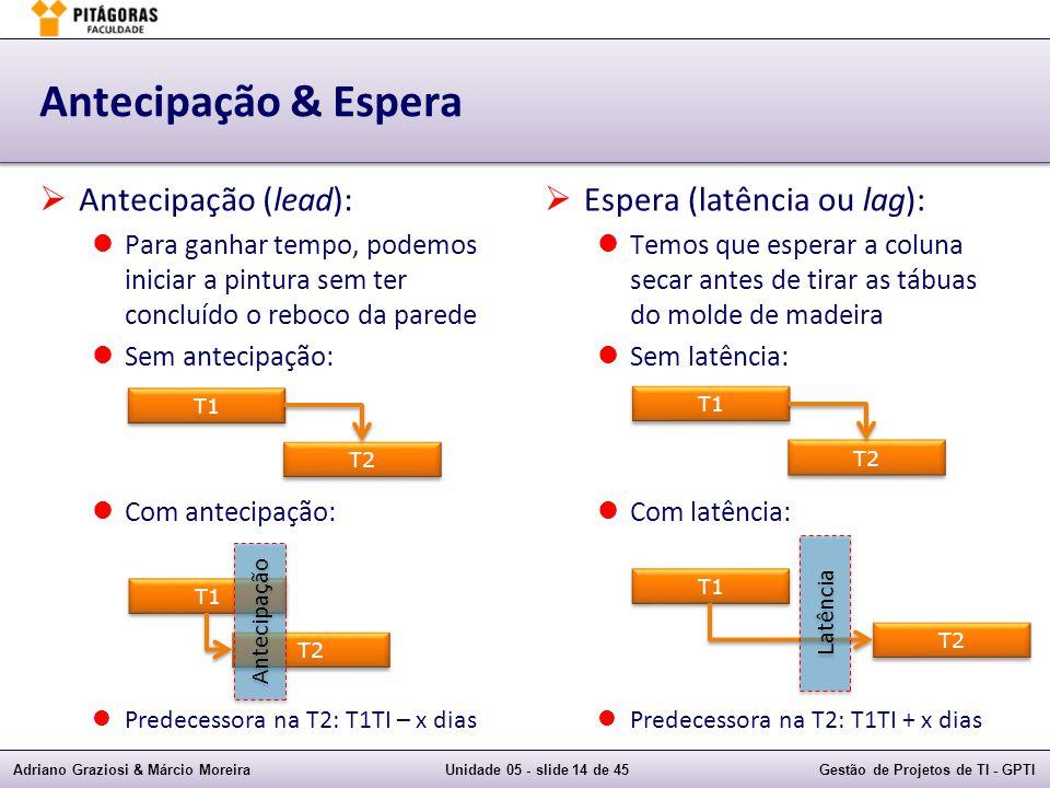 Antecipação & Espera Antecipação (lead): Espera (latência ou lag):