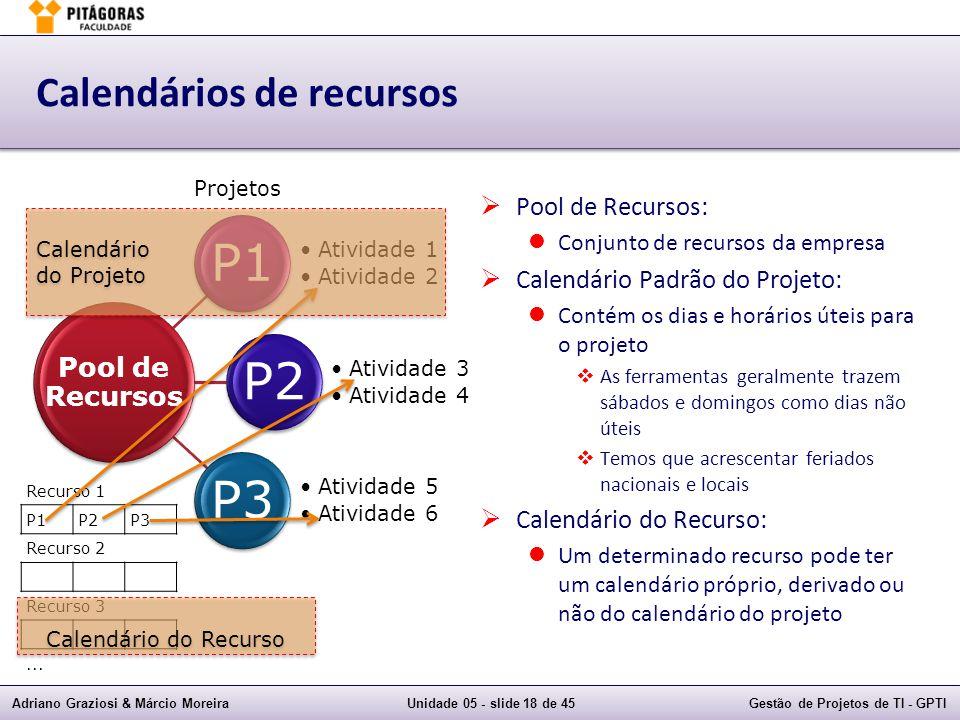 Calendários de recursos