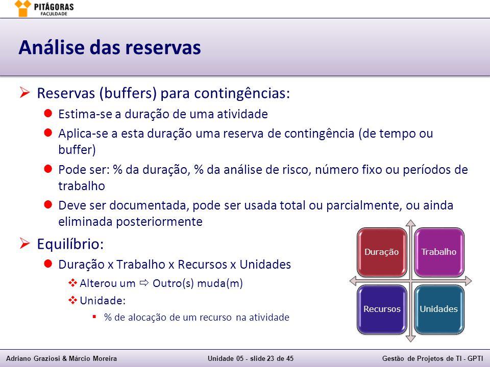 Análise das reservas Reservas (buffers) para contingências:
