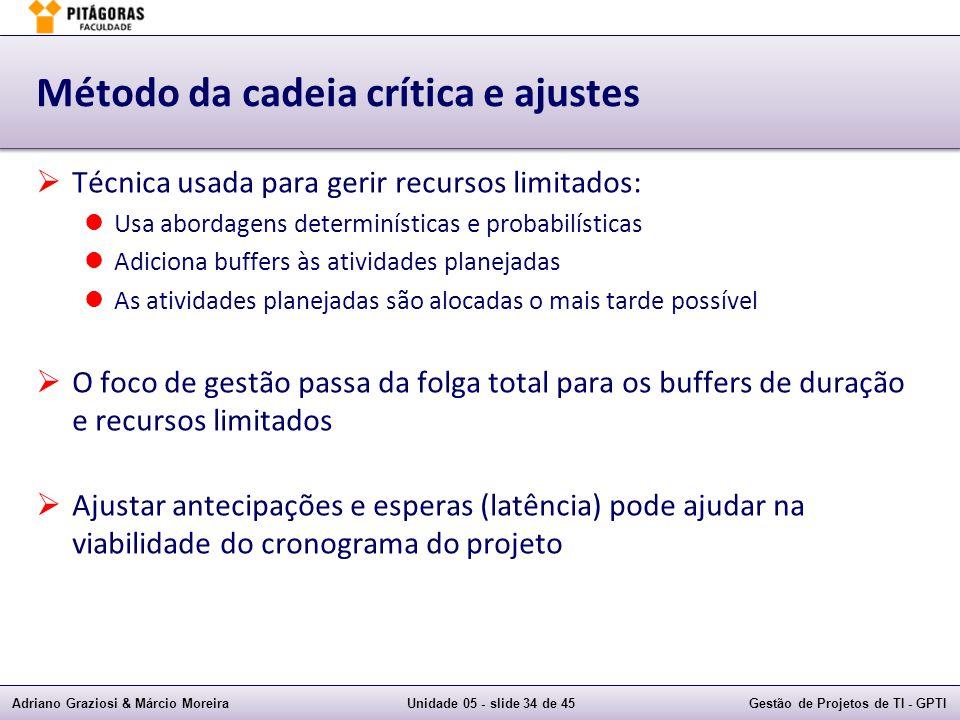 Método da cadeia crítica e ajustes