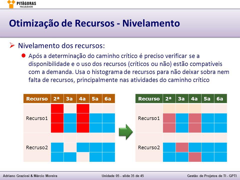 Otimização de Recursos - Nivelamento