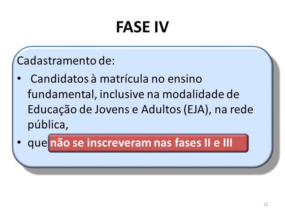 FASE IV Cadastramento de: