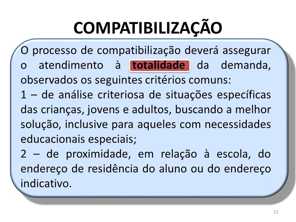 COMPATIBILIZAÇÃO
