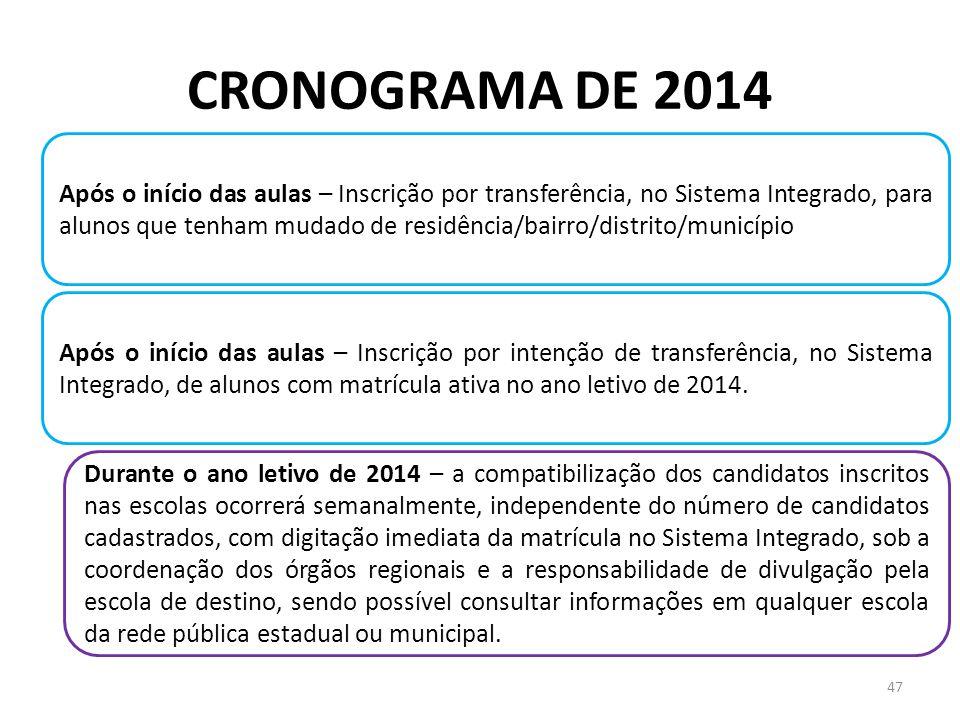 CRONOGRAMA DE 2014