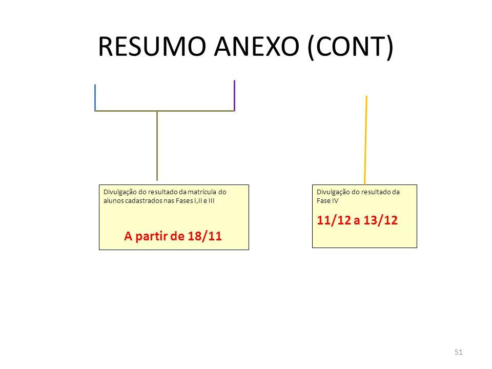 RESUMO ANEXO (CONT) 11/12 a 13/12 A partir de 18/11
