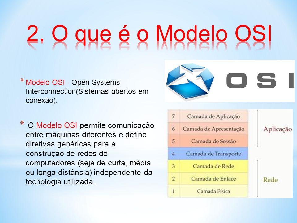 2. O que é o Modelo OSI Modelo OSI - Open Systems Interconnection(Sistemas abertos em conexão).