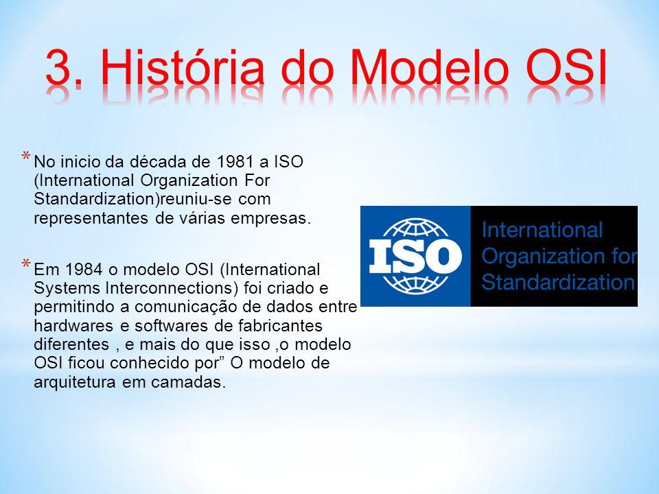 3. História do Modelo OSI