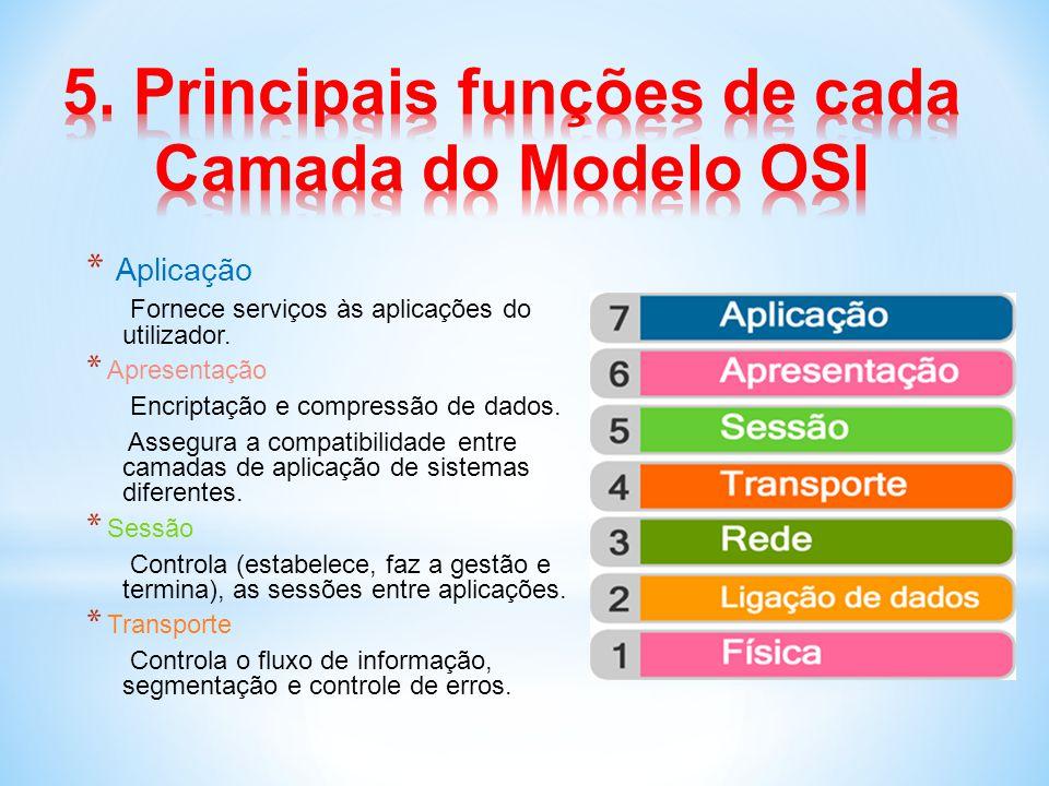 5. Principais funções de cada Camada do Modelo OSI