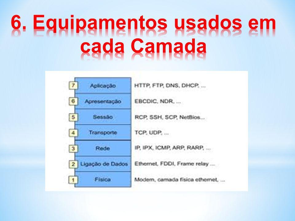6. Equipamentos usados em cada Camada