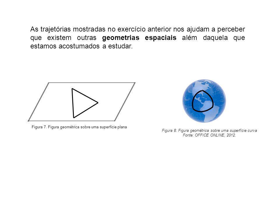 Figura 8. Figura geométrica sobre uma superfície curva