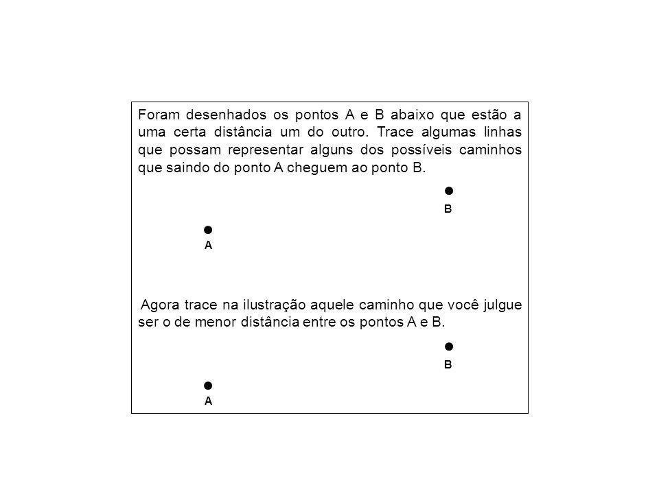 Foram desenhados os pontos A e B abaixo que estão a uma certa distância um do outro. Trace algumas linhas que possam representar alguns dos possíveis caminhos que saindo do ponto A cheguem ao ponto B.