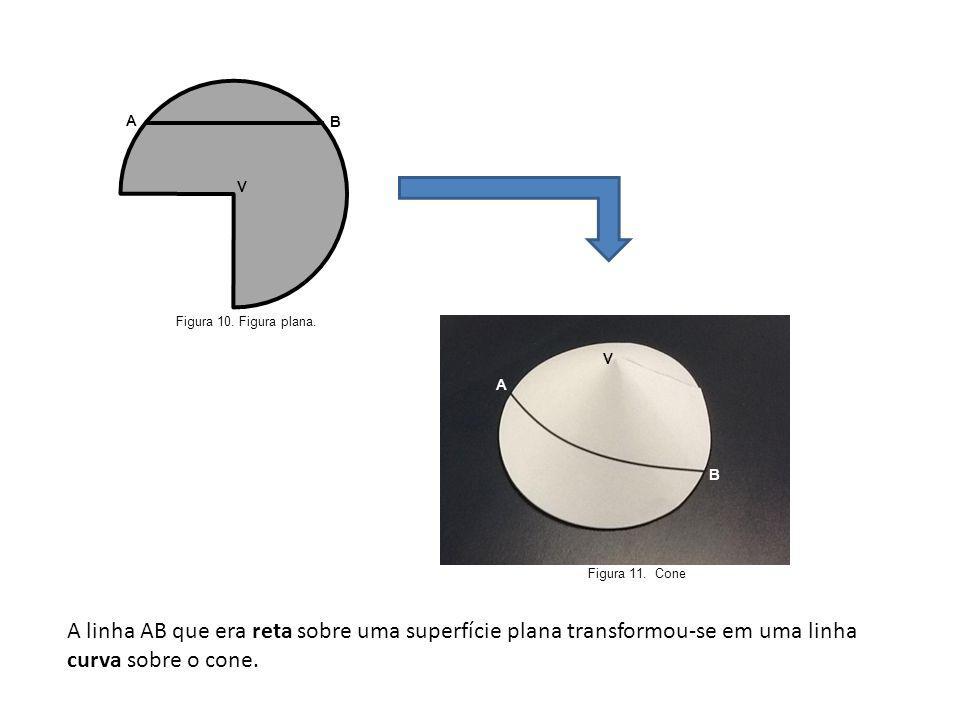 Figura 10. Figura plana. B. A. V. Figura 11. Cone.