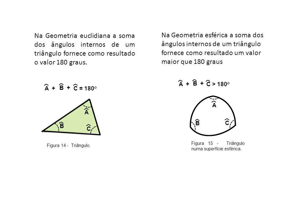 Na Geometria euclidiana a soma dos ângulos internos de um triângulo fornece como resultado o valor 180 graus.
