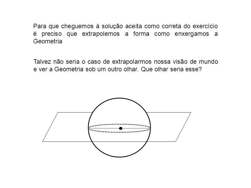 Para que cheguemos à solução aceita como correta do exercício é preciso que extrapolemos a forma como enxergamos a Geometria