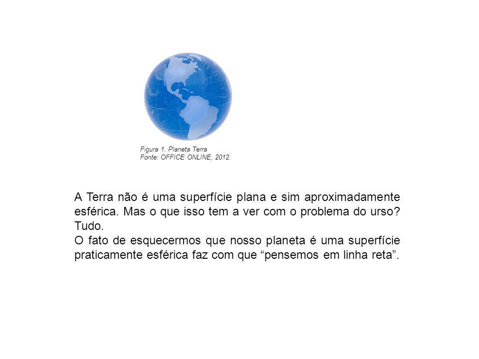 Figura 1. Planeta Terra Fonte: OFFICE ONLINE, 2012.