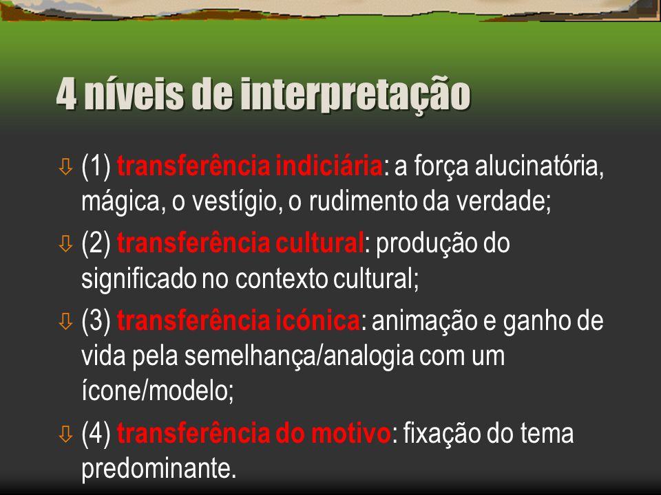 4 níveis de interpretação