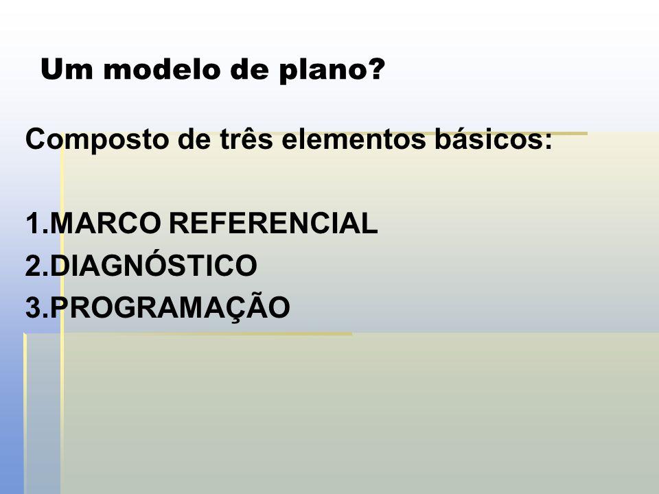 Um modelo de plano Composto de três elementos básicos: MARCO REFERENCIAL DIAGNÓSTICO PROGRAMAÇÃO