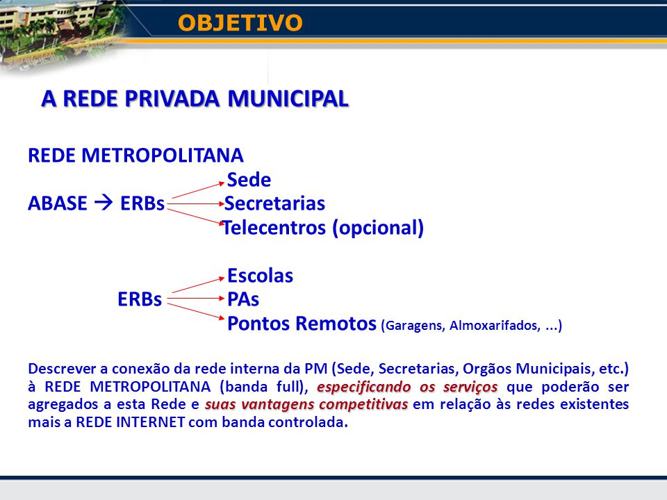A REDE PRIVADA MUNICIPAL