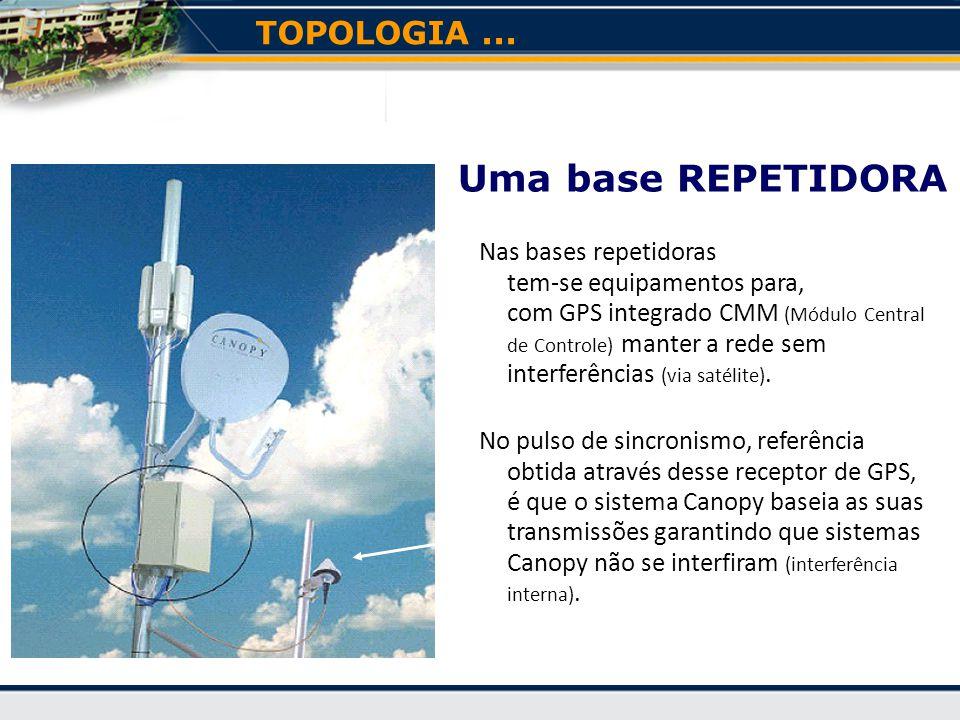Uma base REPETIDORA TOPOLOGIA ...