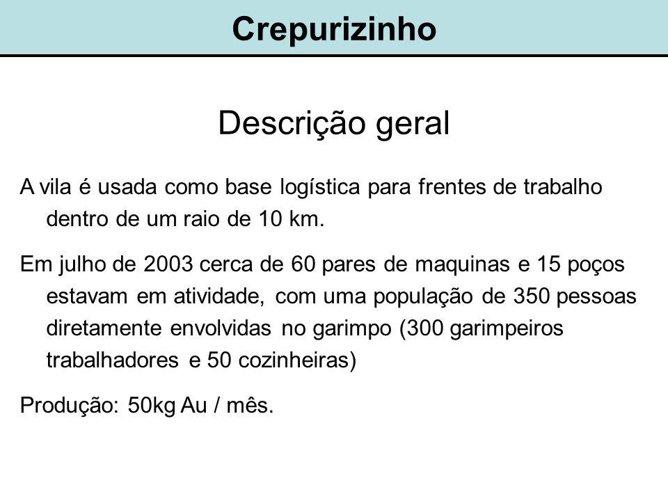 Crepurizinho Descrição geral