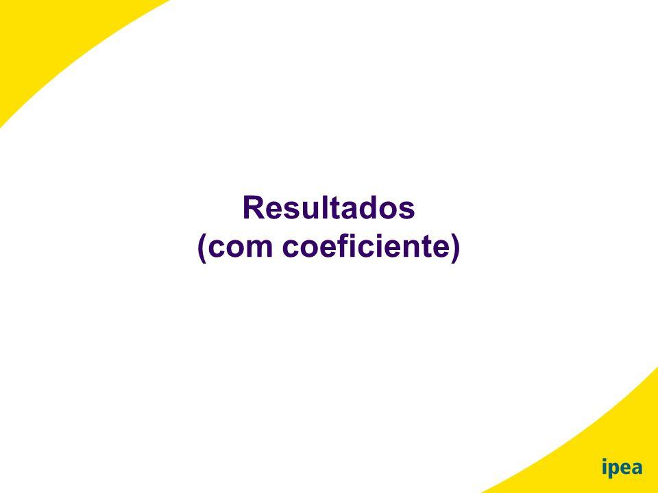 Resultados (com coeficiente)