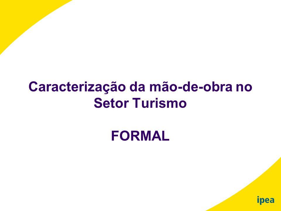 Caracterização da mão-de-obra no Setor Turismo