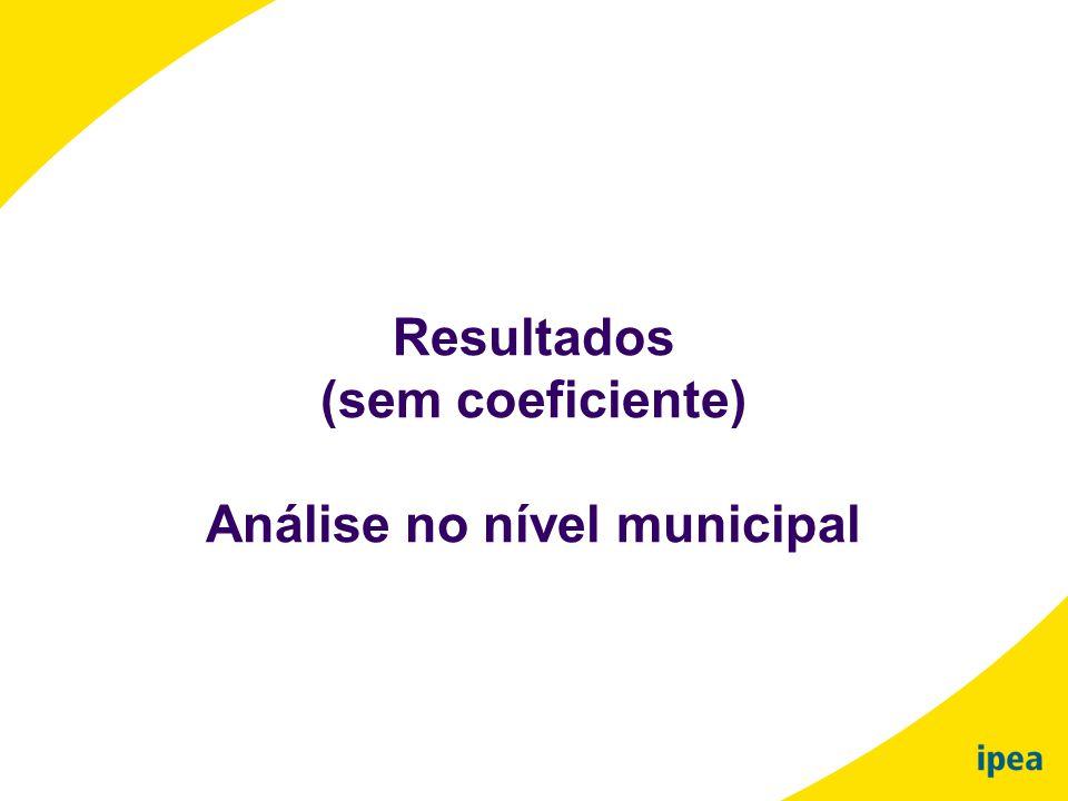 Análise no nível municipal