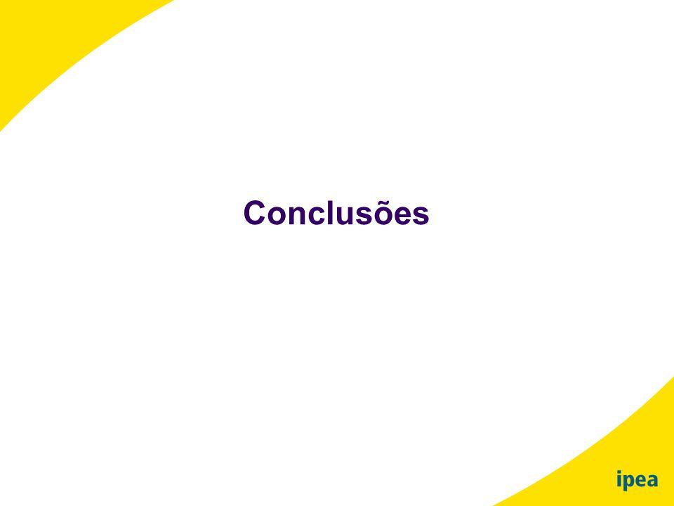 Conclusões 38