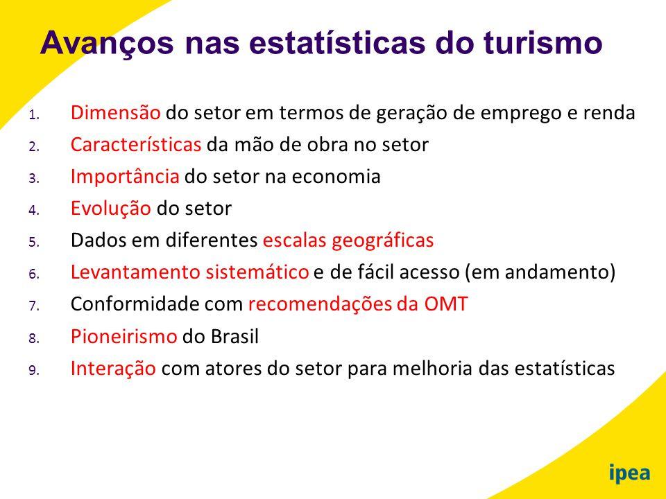Avanços nas estatísticas do turismo