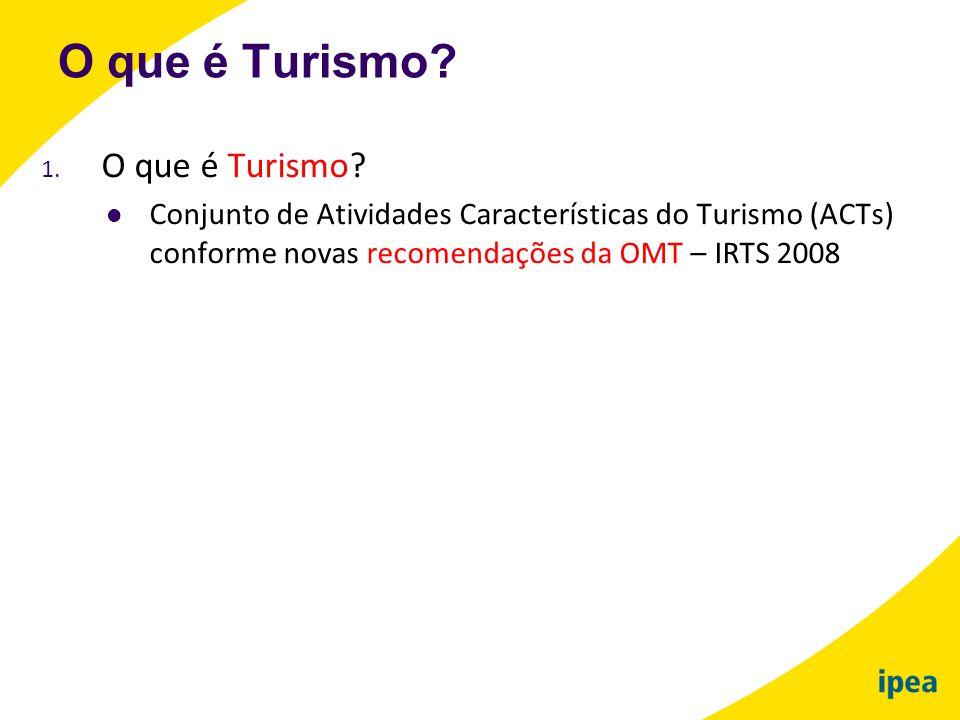 O que é Turismo O que é Turismo