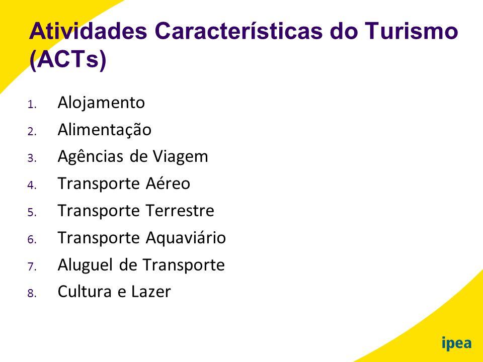 Atividades Características do Turismo (ACTs)