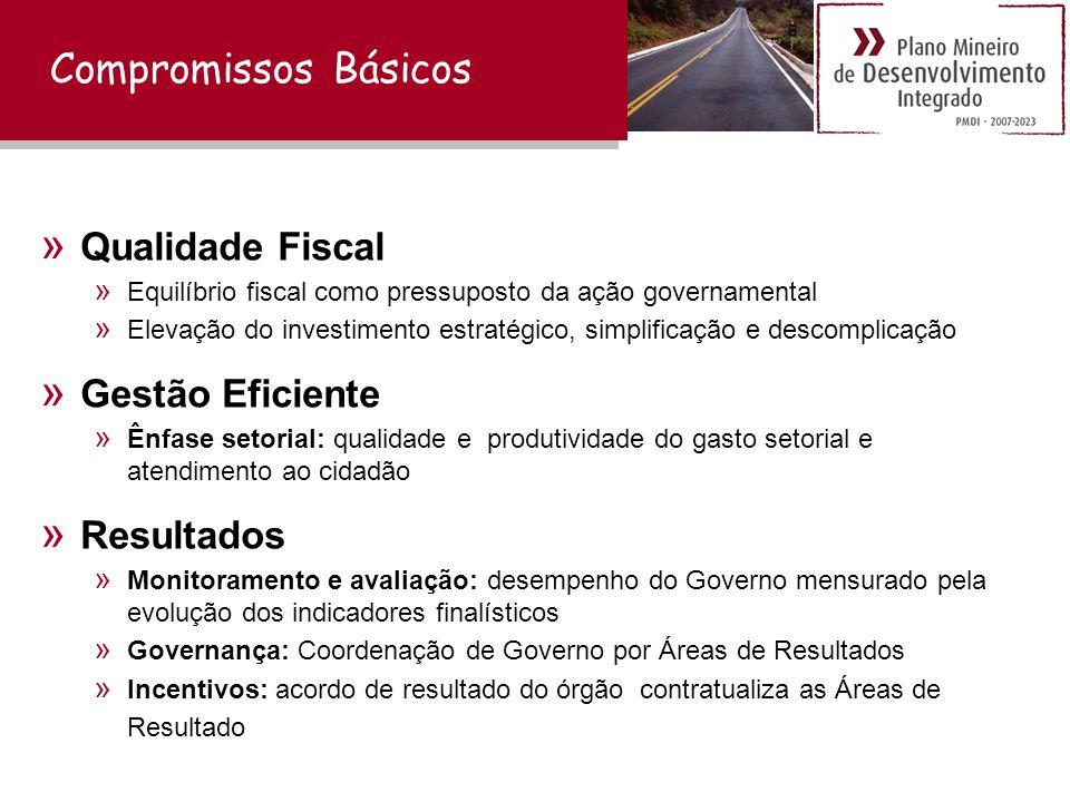Compromissos Básicos Qualidade Fiscal Gestão Eficiente Resultados