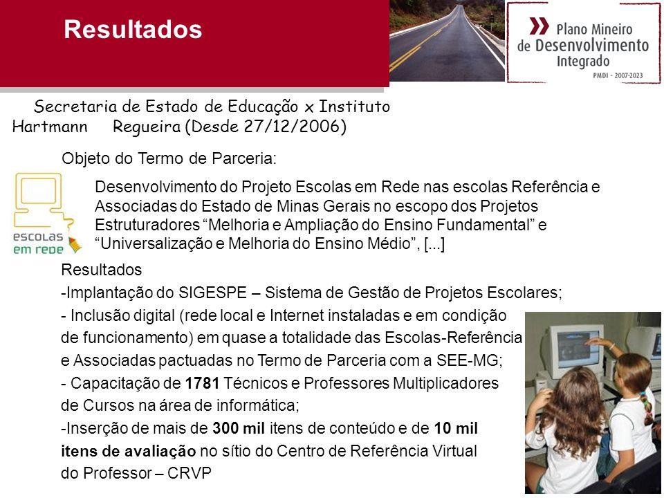 Resultados Secretaria de Estado de Educação x Instituto Hartmann Regueira (Desde 27/12/2006) Objeto do Termo de Parceria: